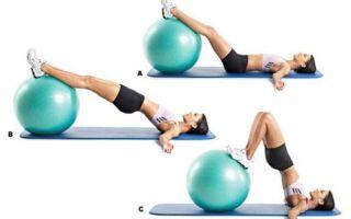 Вправи на фітболі для схуднення живота і бедер