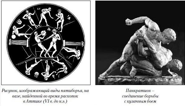 Античний спорт