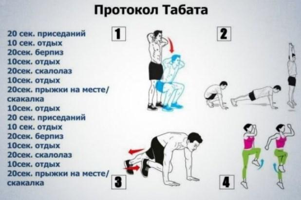 Комплекс вправ
