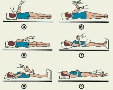 Тренування рук та ніг